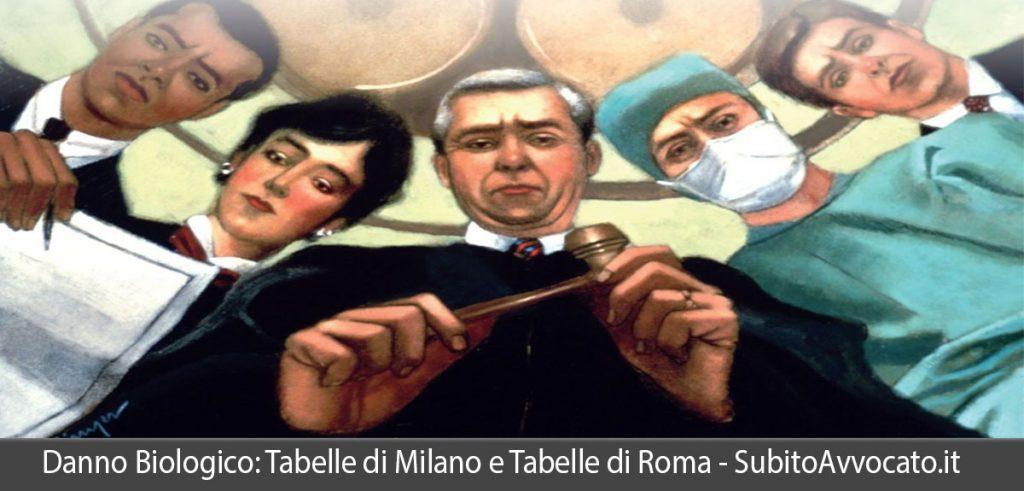 danno biologico tabelle milano e tabelle roma