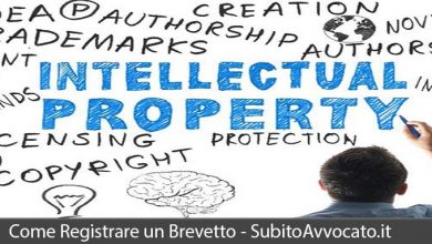 come registrare un brevetto